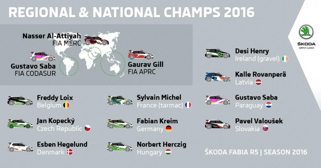 Regional and National Champions driving ŠKODA FABIA R5 in 2016