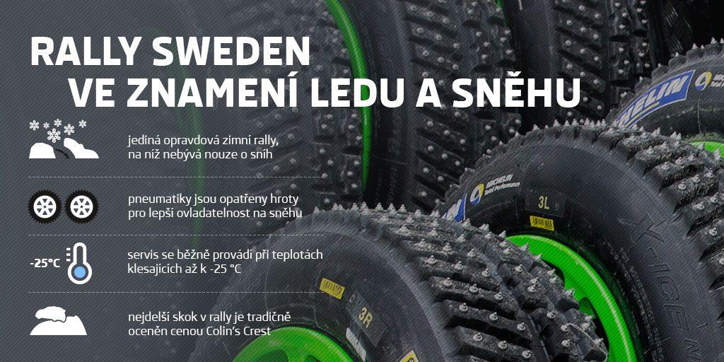 Charakteristika Rally Sweden