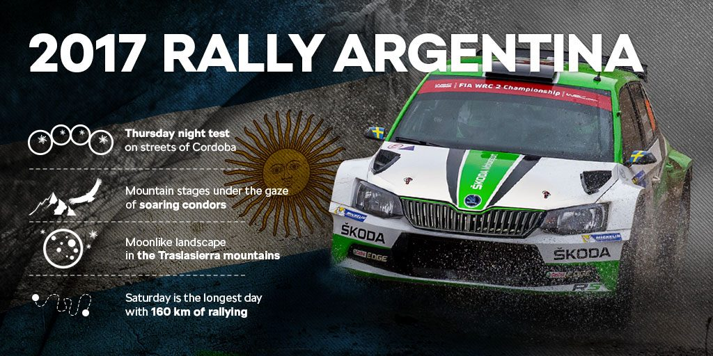 2017 Rally Argentina Facts