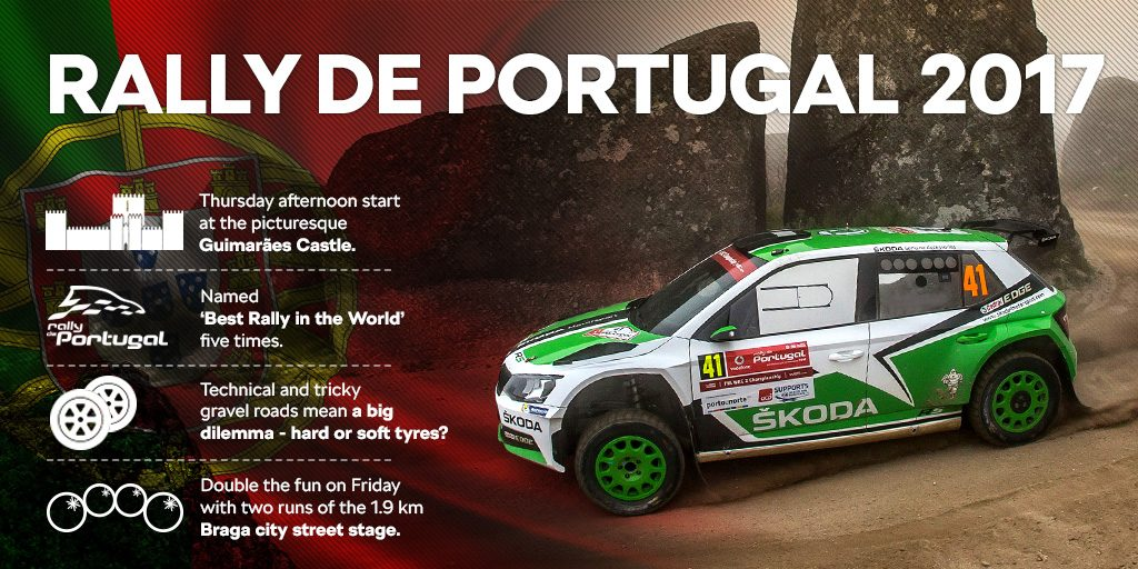 2017 Rally de Portugal - Facts