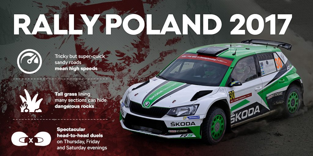 2017 Rally Poland - Characteristics