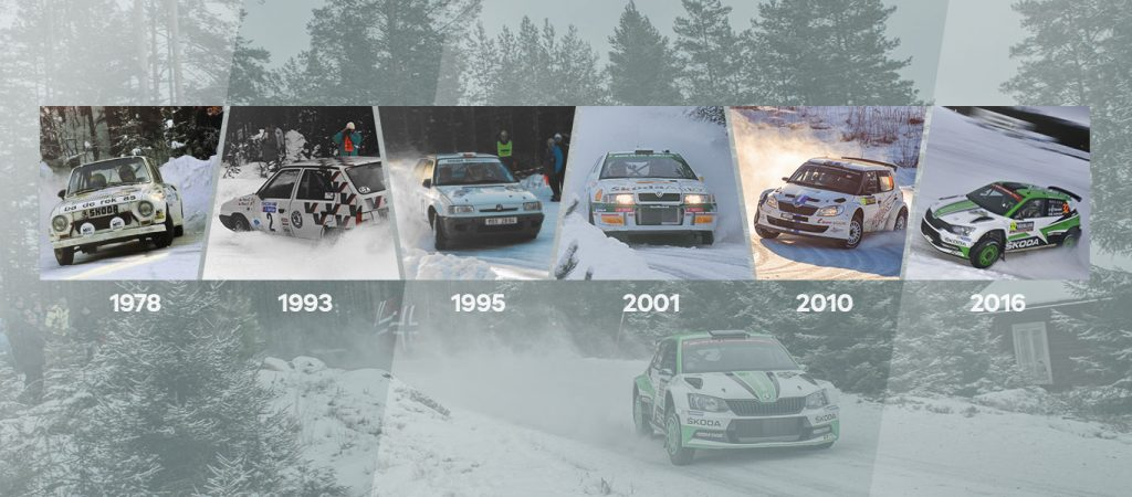 skoda-rally-sweden-milestones-records