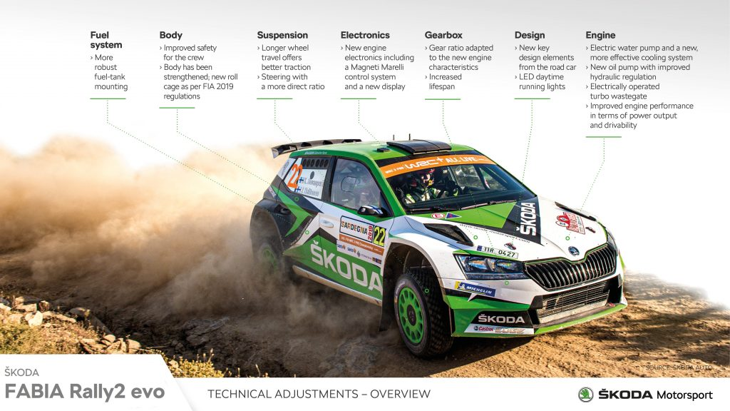 motorsport_technical_adjustmens_overview